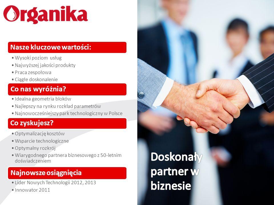 Siedziba i zakład produkcyjny w Malborku Malborskie Zakłady Chemiczne Organika S.A.