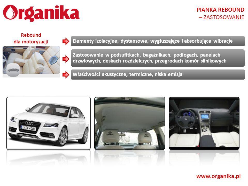 www.organika.pl Elementy izolacyjne, dystansowe, wygłuszające i absorbujące wibracje Zastosowanie w podsufitkach, bagażnikach, podłogach, panelach drz