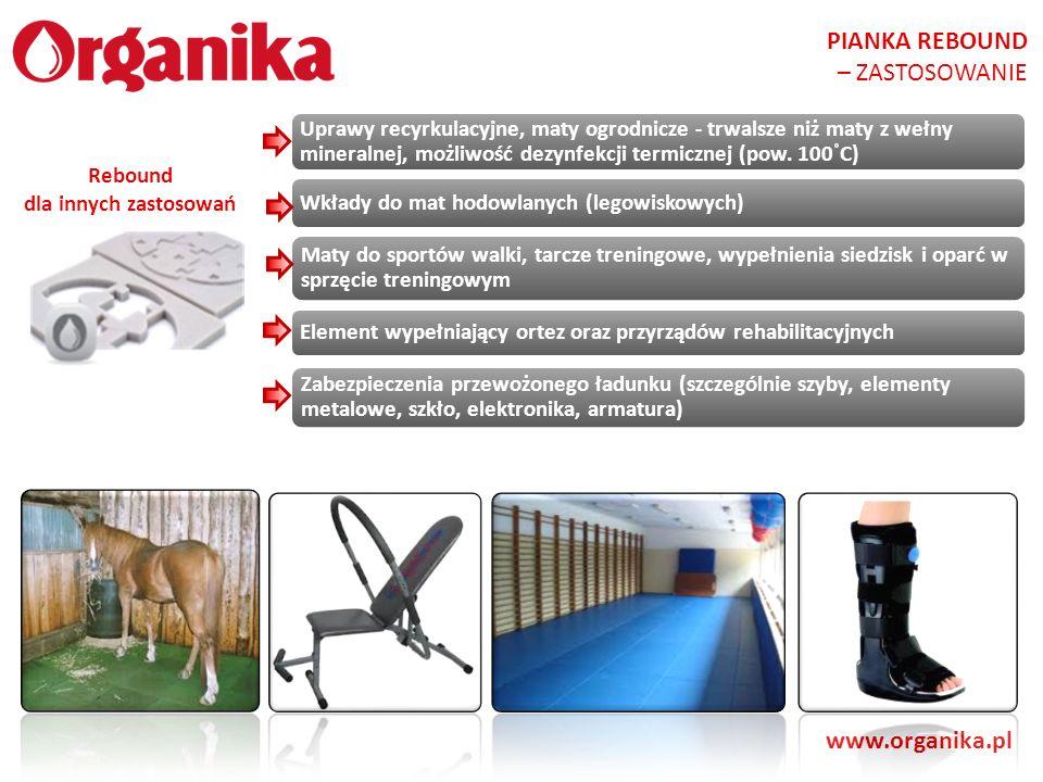 www.organika.pl PIANKI REBOUND – WŁAŚCIWOŚCI Gatunek gęstość pozorna [kg/m³] twardość ILD [N] 40% elastyczność max.
