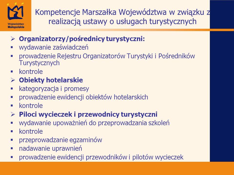 Kompetencje Marszałka Województwa w związku z realizacją ustawy o usługach turystycznych Organizatorzy/pośrednicy turystyczni: wydawanie zaświadczeń p