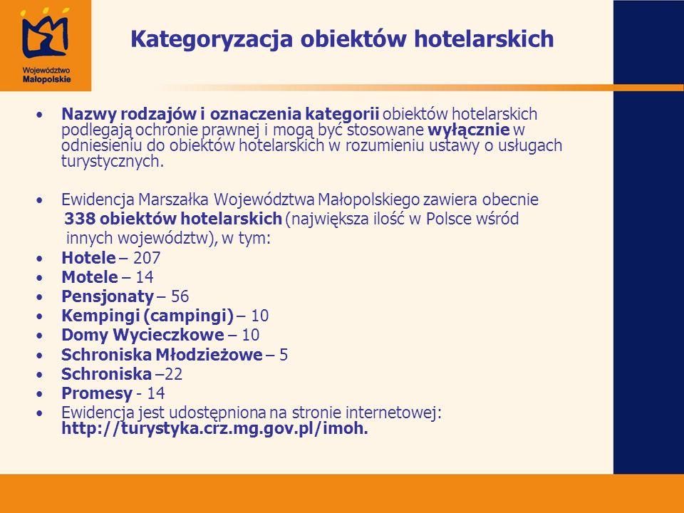 Kategoryzacja obiektów hotelarskich Nazwy rodzajów i oznaczenia kategorii obiektów hotelarskich podlegają ochronie prawnej i mogą być stosowane wyłącz