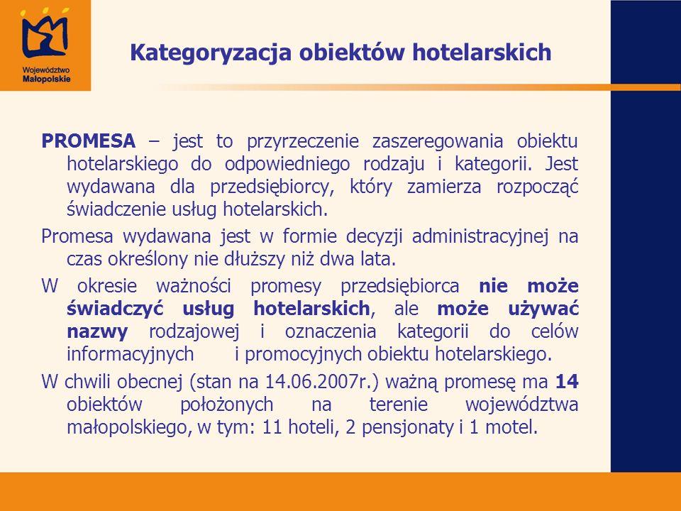 Kategoryzacja obiektów hotelarskich Ilość nowych obiektów hotelarskich w Małopolsce od roku 1999 Rok19992000200120022003200420052006 Ilość1587542355675324