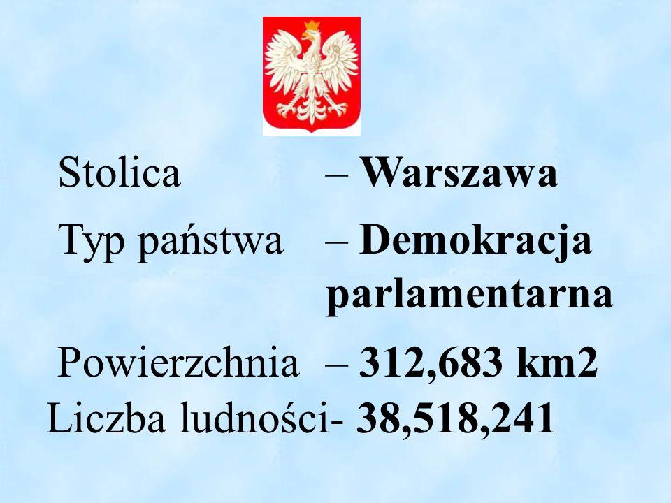 Liczba ludności- 38,518,241 Stolica – Warszawa Typ państwa– Demokracja parlamentarna Powierzchnia– 312,683 km2