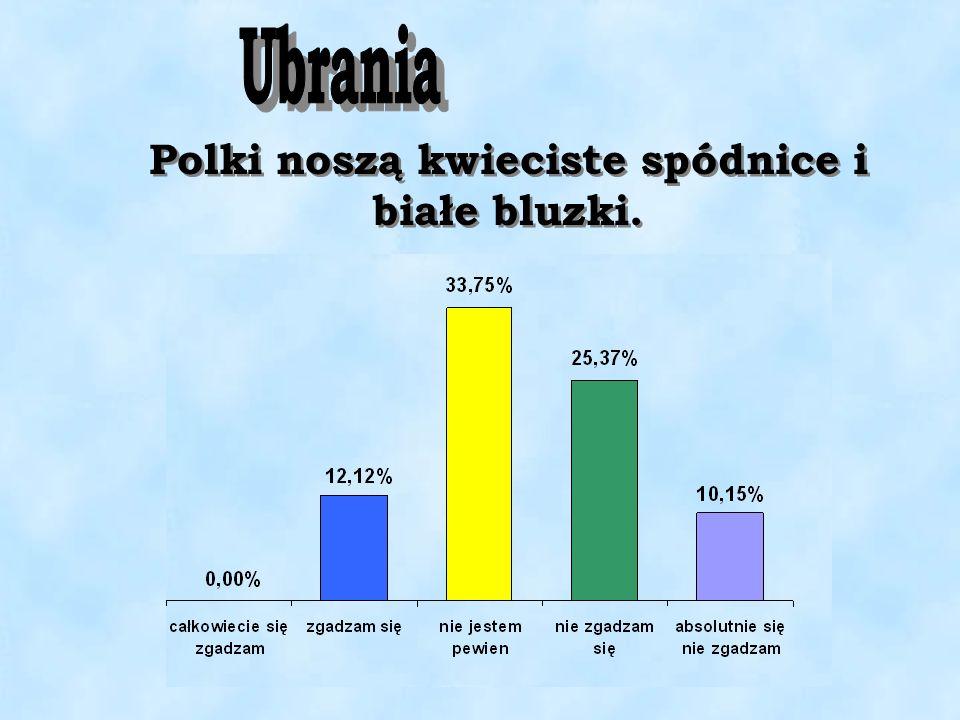 Polki noszą kwieciste spódnice i białe bluzki.