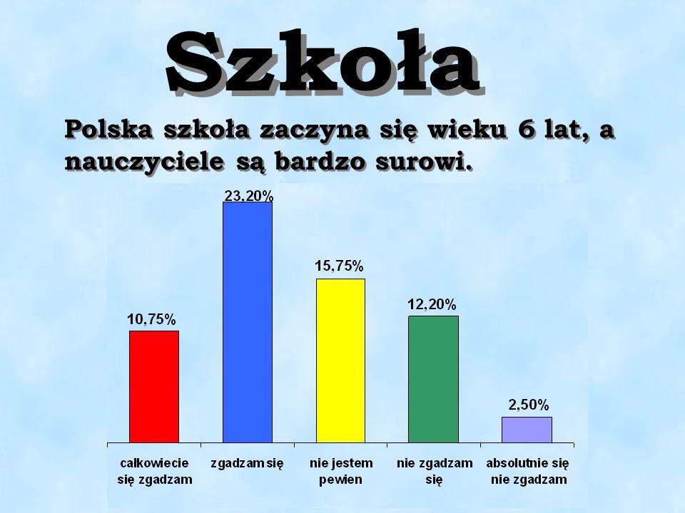 Polska szkoła zaczyna się wieku 6 lat, a nauczyciele są bardzo surowi.