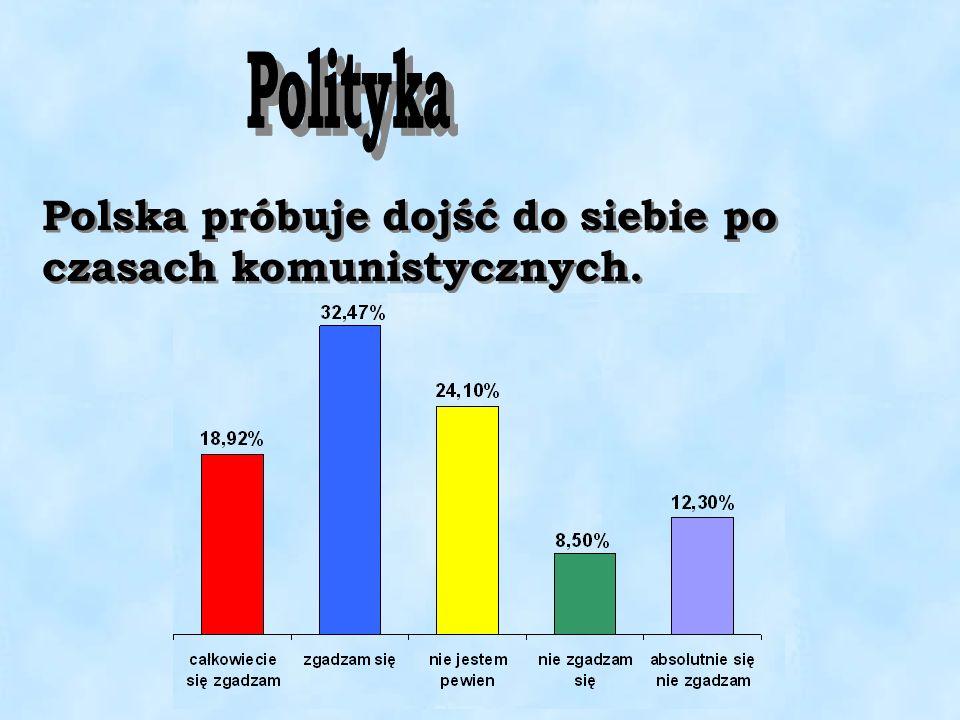 Polska próbuje dojść do siebie po czasach komunistycznych.