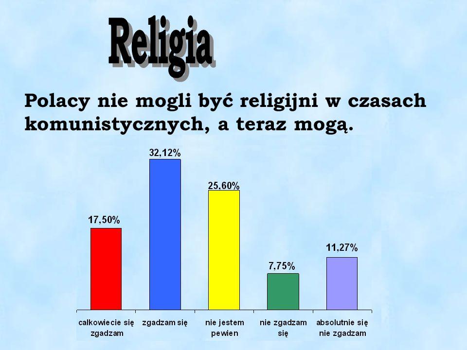 Polacy nie mogli być religijni w czasach komunistycznych, a teraz mogą.