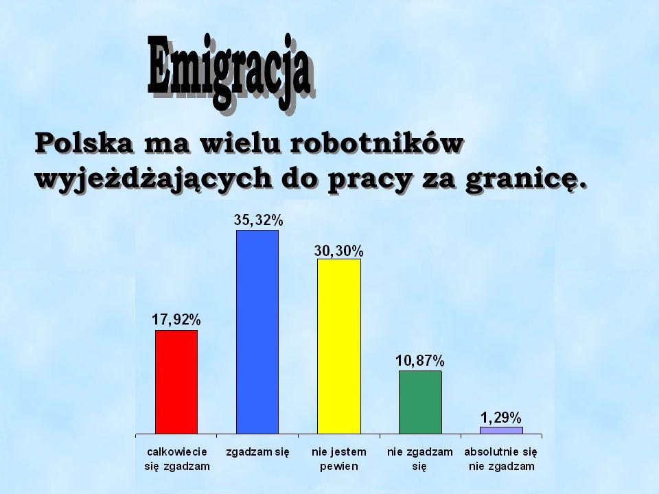Polska ma wielu robotników wyjeżdżających do pracy za granicę.