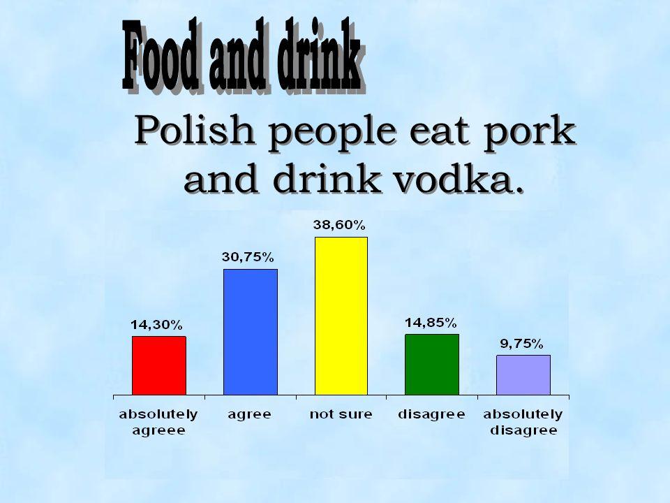 Polish people eat pork and drink vodka.