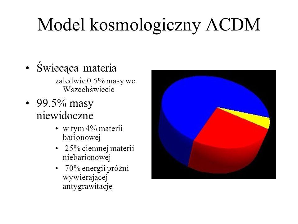 Model kosmologiczny ΛCDM Świecąca materia zaledwie 0.5% masy we Wszechświecie 99.5% masy niewidoczne w tym 4% materii barionowej 25% ciemnej materii niebarionowej 70% energii próżni wywierającej antygrawitację