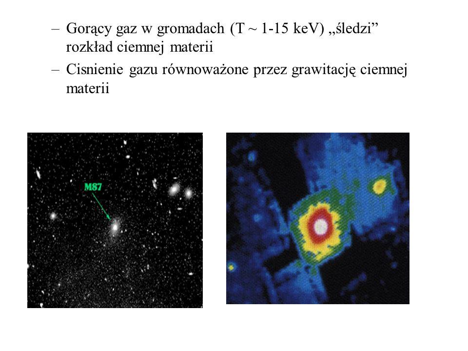 –Gorący gaz w gromadach (T ~ 1-15 keV) śledzi rozkład ciemnej materii –Cisnienie gazu równoważone przez grawitację ciemnej materii