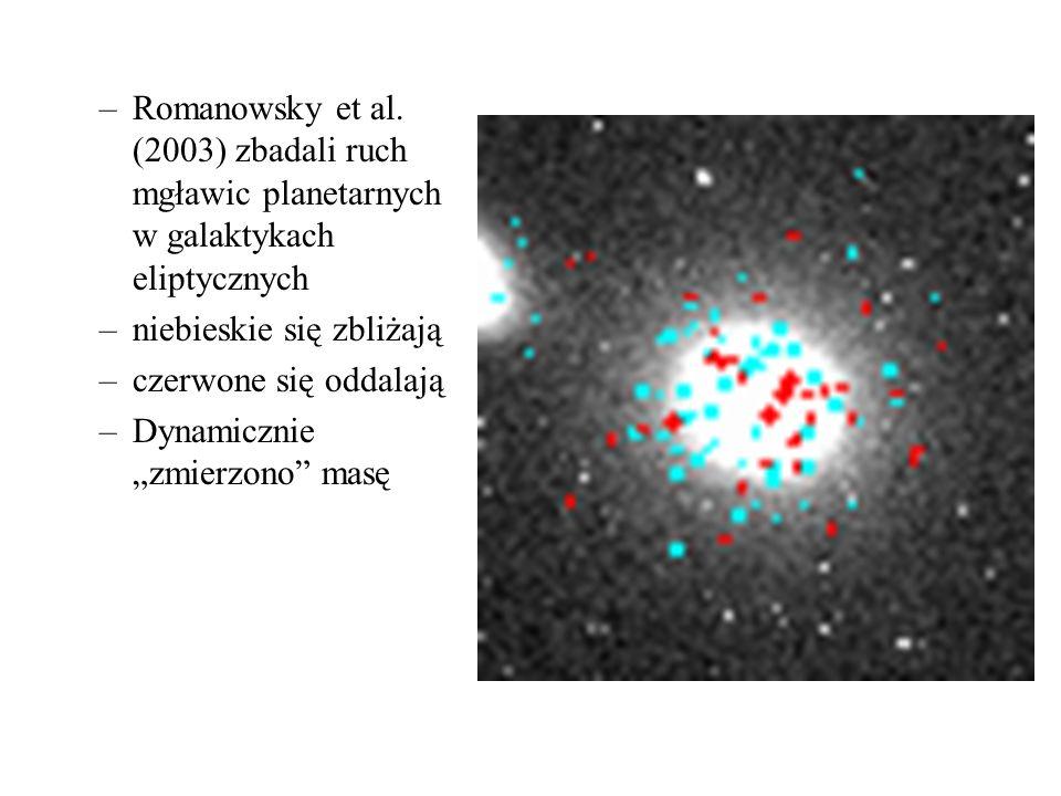 –Romanowsky et al.