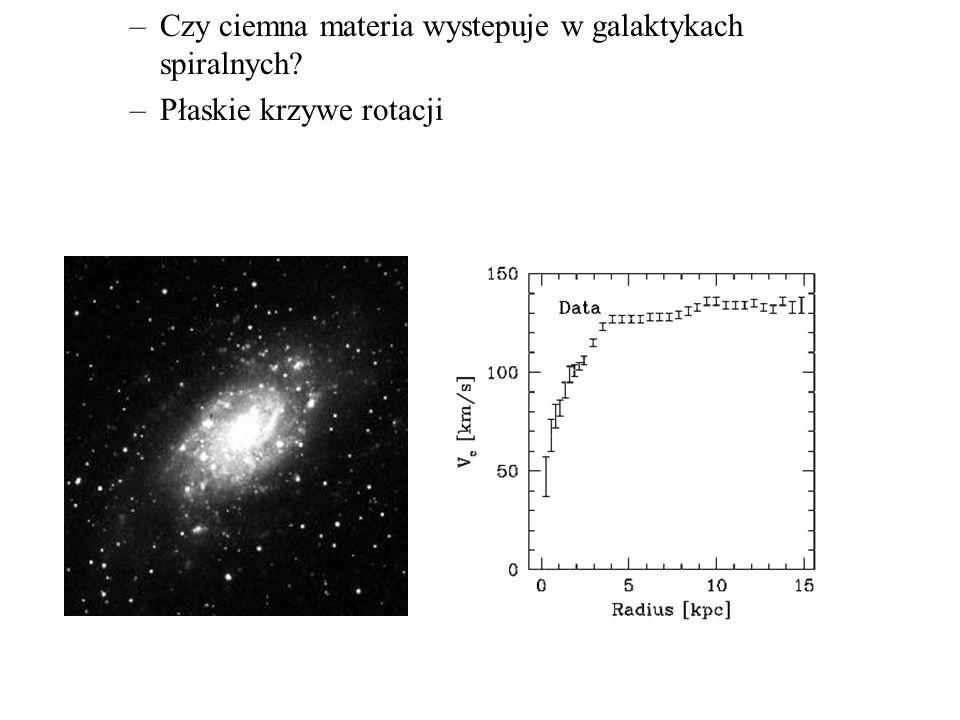 –Czy ciemna materia wystepuje w galaktykach spiralnych –Płaskie krzywe rotacji