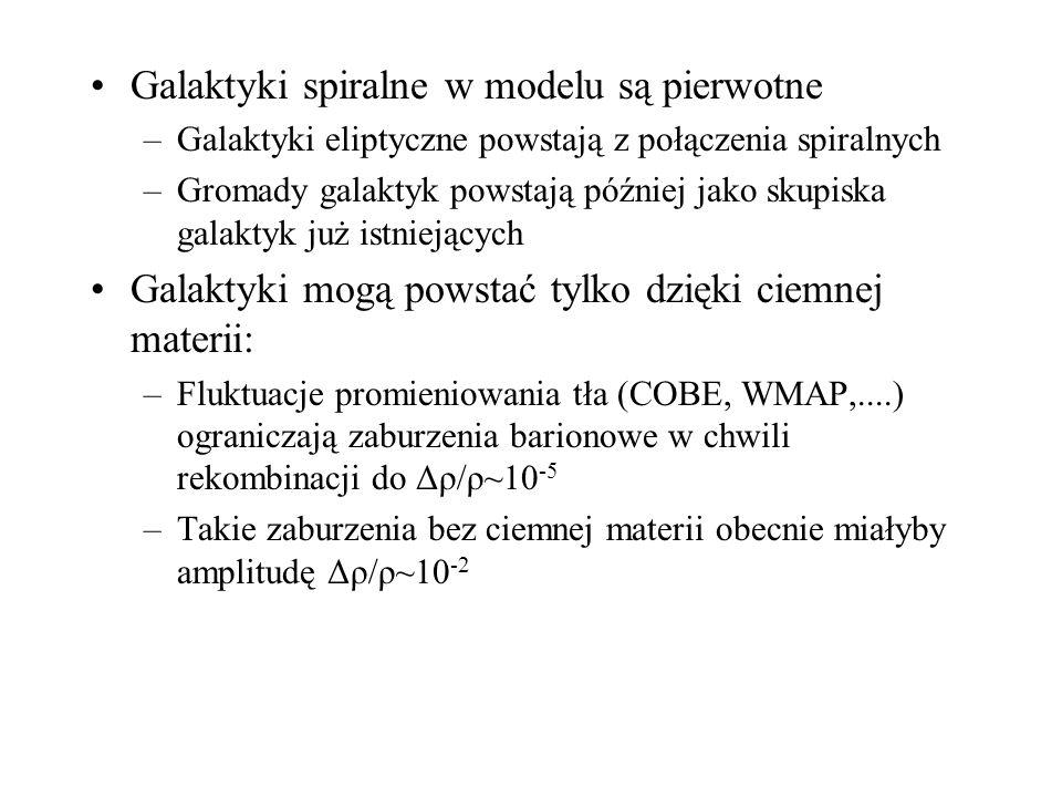 Galaktyki spiralne w modelu są pierwotne –Galaktyki eliptyczne powstają z połączenia spiralnych –Gromady galaktyk powstają później jako skupiska galaktyk już istniejących Galaktyki mogą powstać tylko dzięki ciemnej materii: –Fluktuacje promieniowania tła (COBE, WMAP,....) ograniczają zaburzenia barionowe w chwili rekombinacji do Δρ/ρ~10 -5 –Takie zaburzenia bez ciemnej materii obecnie miałyby amplitudę Δρ/ρ~10 -2