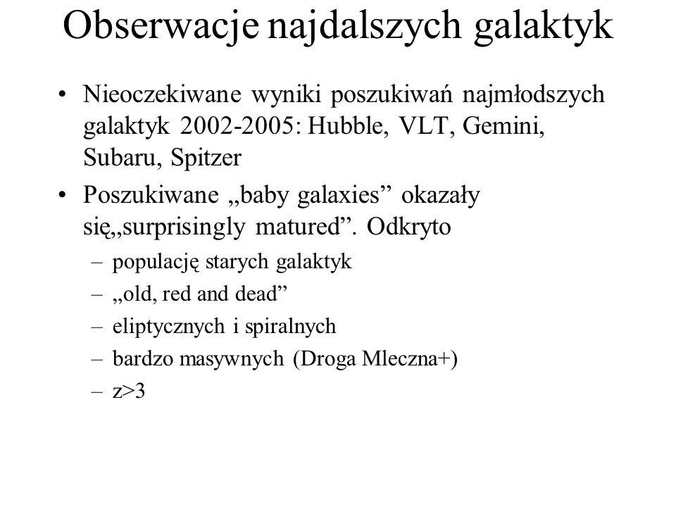 Obserwacje najdalszych galaktyk Nieoczekiwane wyniki poszukiwań najmłodszych galaktyk 2002-2005: Hubble, VLT, Gemini, Subaru, Spitzer Poszukiwane baby galaxies okazały sięsurprisingly matured.