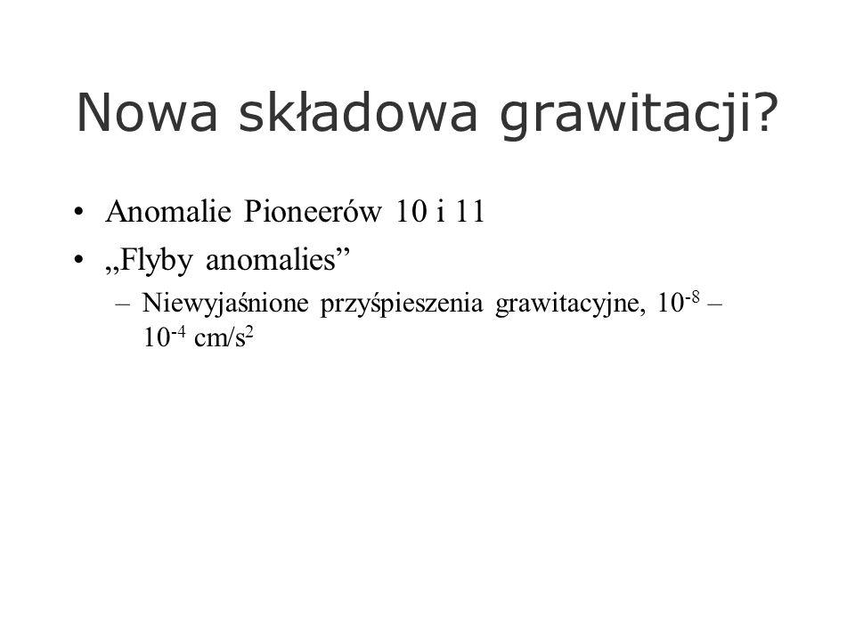 Nowa składowa grawitacji.