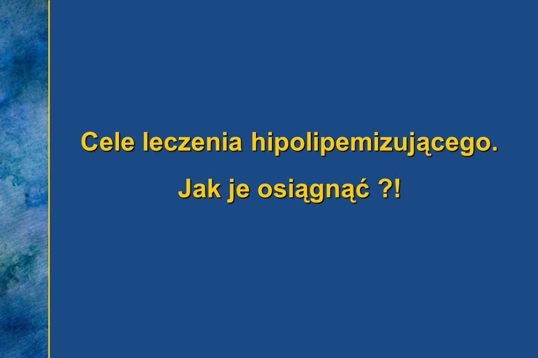 Cele leczenia hipolipemizującego. Jak je osiągnąć ?!