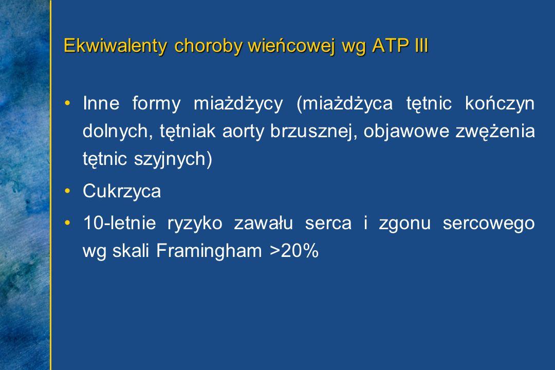 Ekwiwalenty choroby wieńcowej wg ATP III Inne formy miażdżycy (miażdżyca tętnic kończyn dolnych, tętniak aorty brzusznej, objawowe zwężenia tętnic szy