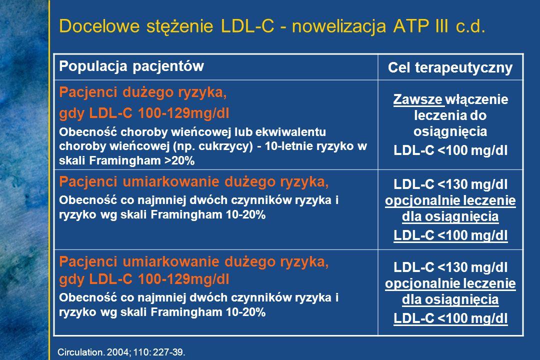Docelowe stężenie LDL-C - nowelizacja ATP III c.d. Circulation. 2004; 110: 227-39. Populacja pacjentów Cel terapeutyczny Pacjenci dużego ryzyka, gdy L