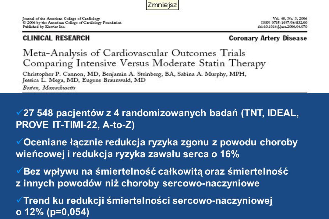 27 548 pacjentów z 4 randomizowanych badań (TNT, IDEAL, PROVE IT-TIMI-22, A-to-Z) Oceniane łącznie redukcja ryzyka zgonu z powodu choroby wieńcowej i