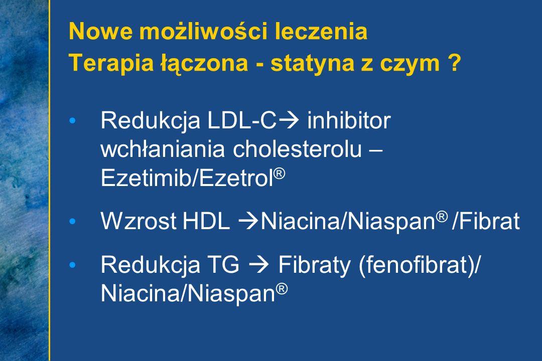 Nowe możliwości leczenia Terapia łączona - statyna z czym ? Redukcja LDL-C inhibitor wchłaniania cholesterolu – Ezetimib/Ezetrol ® Wzrost HDL Niacina/