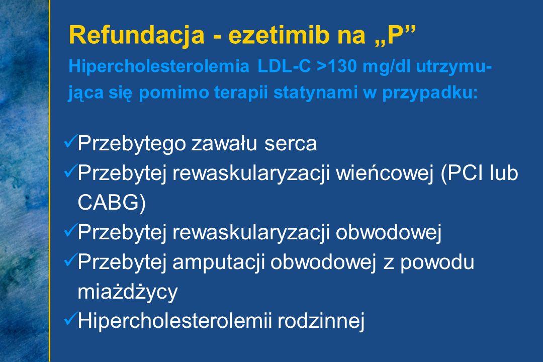 Refundacja - ezetimib na P Hipercholesterolemia LDL-C >130 mg/dl utrzymu- jąca się pomimo terapii statynami w przypadku: Przebytego zawału serca Przeb