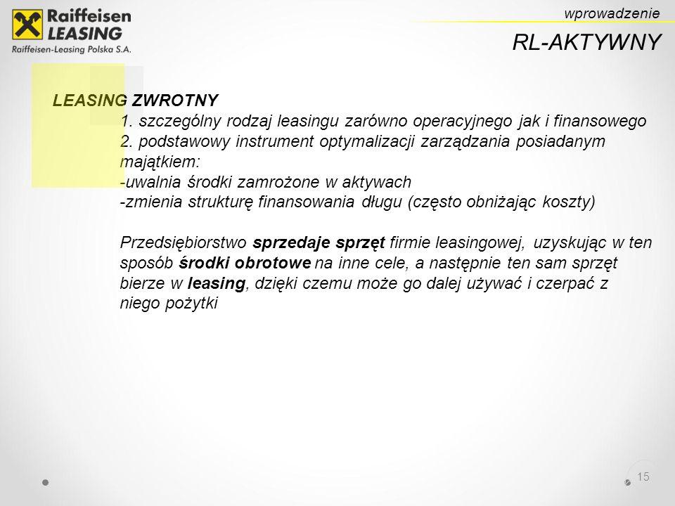 15 RL-AKTYWNY wprowadzenie LEASING ZWROTNY 1.