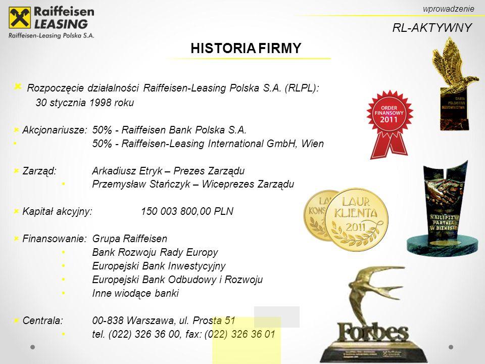 HISTORIA FIRMY Rozpoczęcie działalności Raiffeisen-Leasing Polska S.A.
