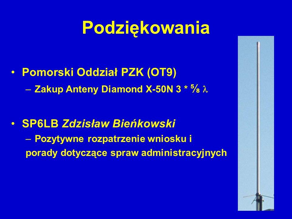 Podziękowania Pomorski Oddział PZK (OT9) –Zakup Anteny Diamond X-50N 3 * SP6LB Zdzisław Bieńkowski –Pozytywne rozpatrzenie wniosku i porady dotyczące