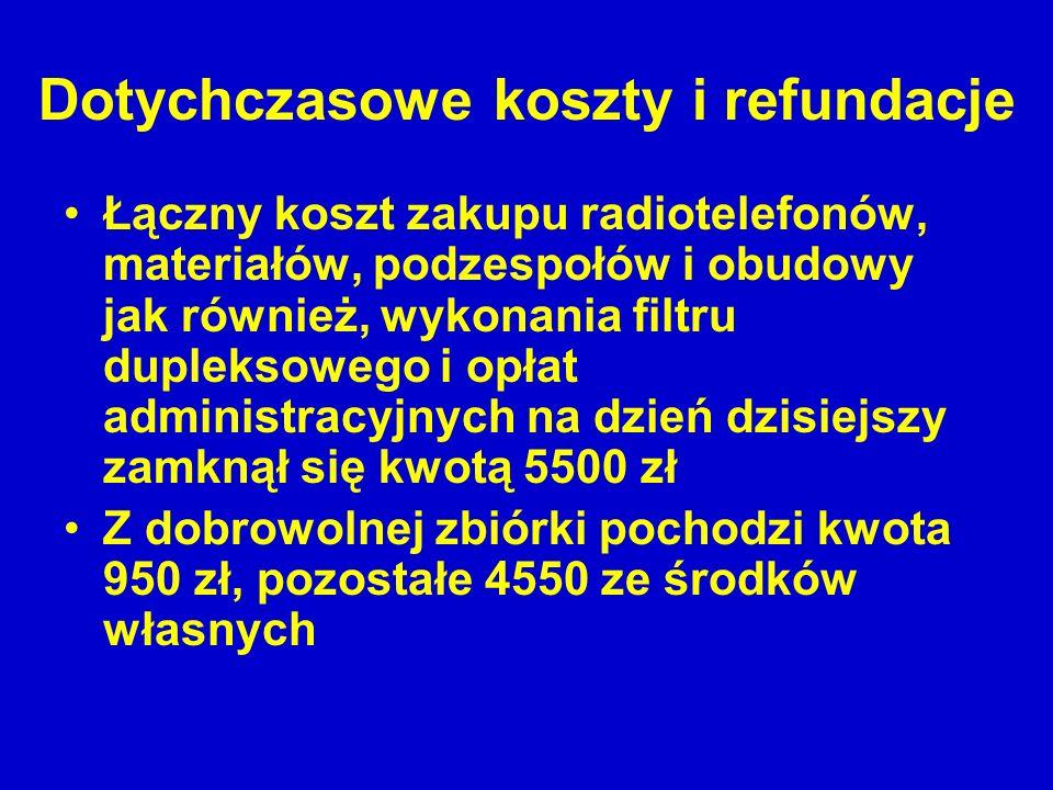Dotychczasowe koszty i refundacje Łączny koszt zakupu radiotelefonów, materiałów, podzespołów i obudowy jak również, wykonania filtru dupleksowego i o