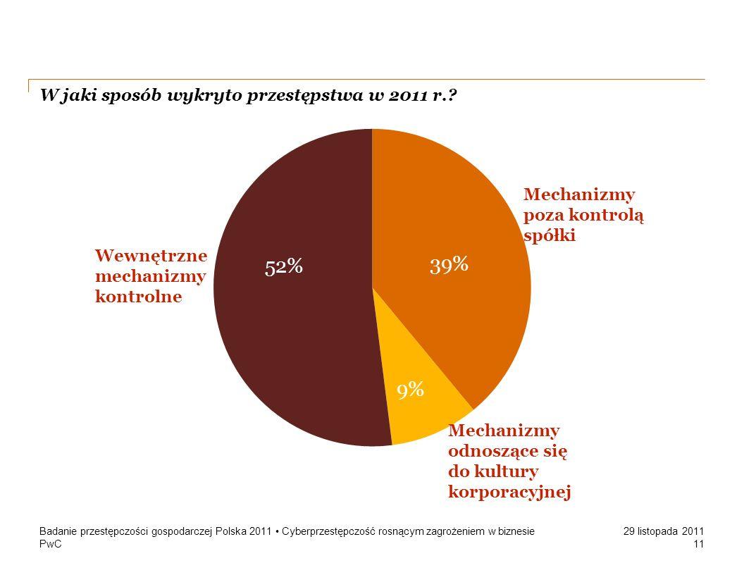 PwC 29 listopada 2011 W jaki sposób wykryto przestępstwa w 2011 r.? Badanie przestępczości gospodarczej Polska 2011 Cyberprzestępczość rosnącym zagroż