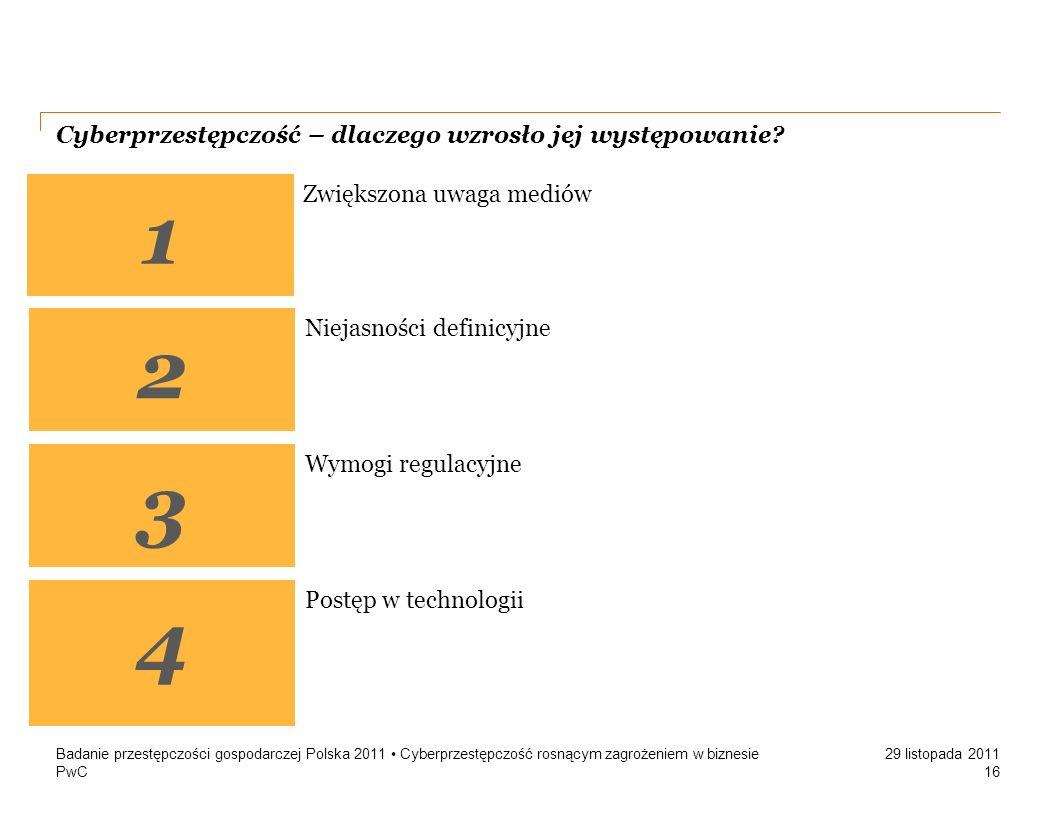 PwC 29 listopada 2011 Cyberprzestępczość – dlaczego wzrosło jej występowanie? Badanie przestępczości gospodarczej Polska 2011 Cyberprzestępczość rosną