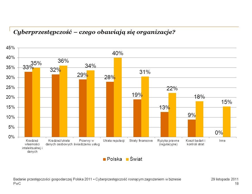 PwC 29 listopada 2011 Cyberprzestępczość – czego obawiają się organizacje? Badanie przestępczości gospodarczej Polska 2011 Cyberprzestępczość rosnącym