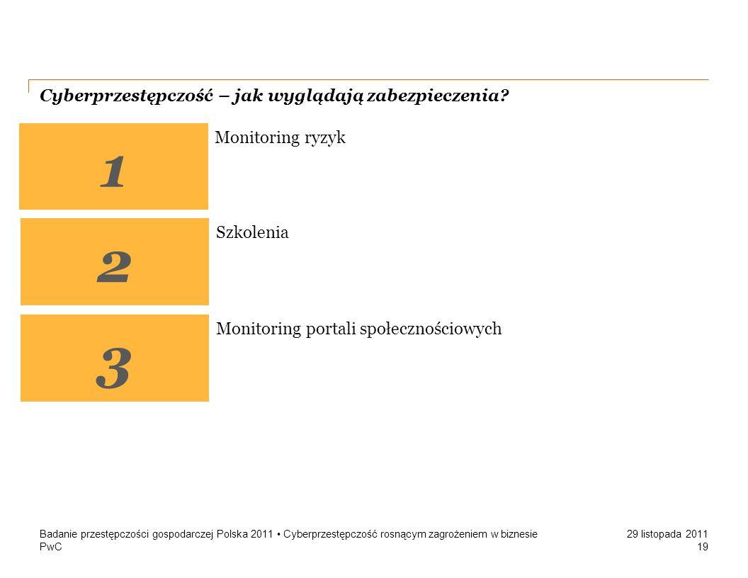 PwC 29 listopada 2011 Cyberprzestępczość – jak wyglądają zabezpieczenia? Badanie przestępczości gospodarczej Polska 2011 Cyberprzestępczość rosnącym z