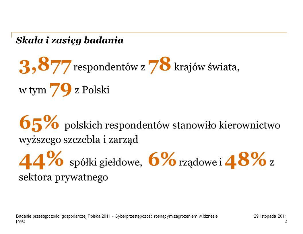 PwC 29 listopada 2011 Skala i zasięg badania Badanie przestępczości gospodarczej Polska 2011 Cyberprzestępczość rosnącym zagrożeniem w biznesie 2 3,87
