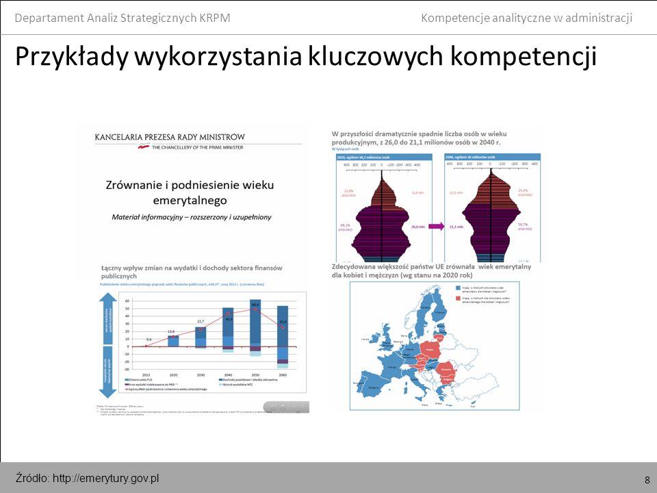 8 Przykłady wykorzystania kluczowych kompetencji Departament Analiz Strategicznych KRPM 8 Kompetencje analityczne w administracji Źródło: http://emerytury.gov.pl