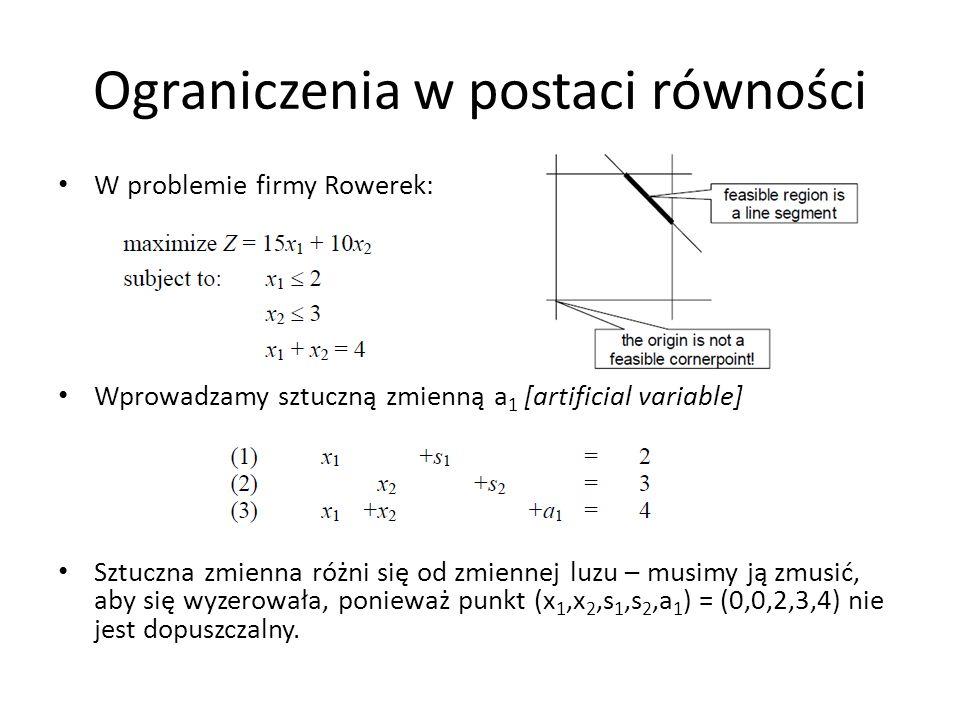Przykładowa konwersja min Z = 15x1 + 10x2 minimalizacja zamiast maksymalizacji x1 2 x2 = 3 równość zamiast x1 + x2 4 zamiast max (-W) + a1 + a2 = 0 [funkcja celu fazy 1] max (-Z) + 15x1 + 10x2 =0 [funkcja celu fazy 2] x1 + s1 = 2 x2 + a1 = 3 x1 + x2 – s2 + a2 = 4
