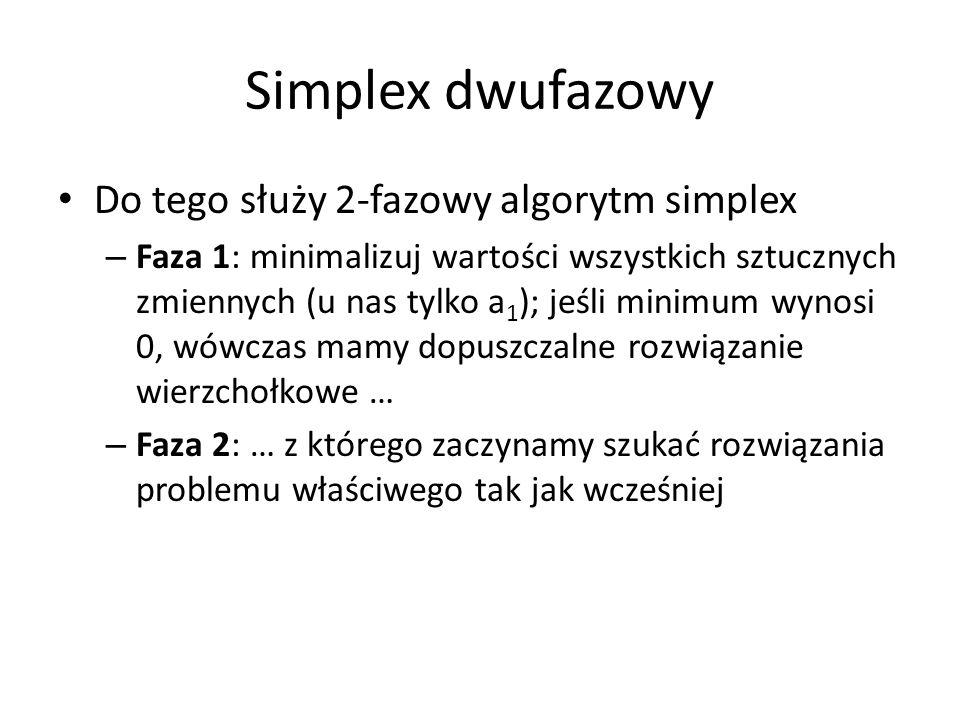 Faza 1 Przekształcamy – min W = a 1 + a 2 + a 3 + … – max –W + a 1 + a 2 + a 3 + … = 0 Właściwa funkcja celu również jest zapisywana w tabelce obok powyższej Pierwsza tabelka simplex fazy 1 nie jest nigdy w formie właściwej, ponieważ sztuczne zmienne, które są na początku zmiennymi bazowymi, pojawiają się dwa razy w kolumnie Potrzebna jest wstępna obróbka