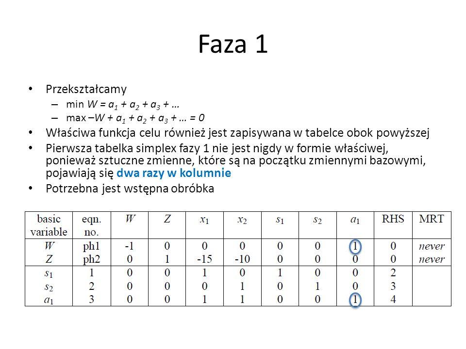 Faza 1 Przekształcamy w formę właściwą 4 jednostki naruszenia ograniczenia d