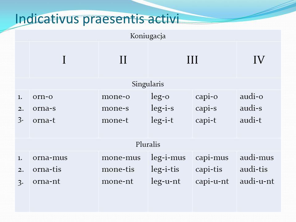 Indicativus praesentis activi Koniugacja IIIIIIIV Singularis 1.