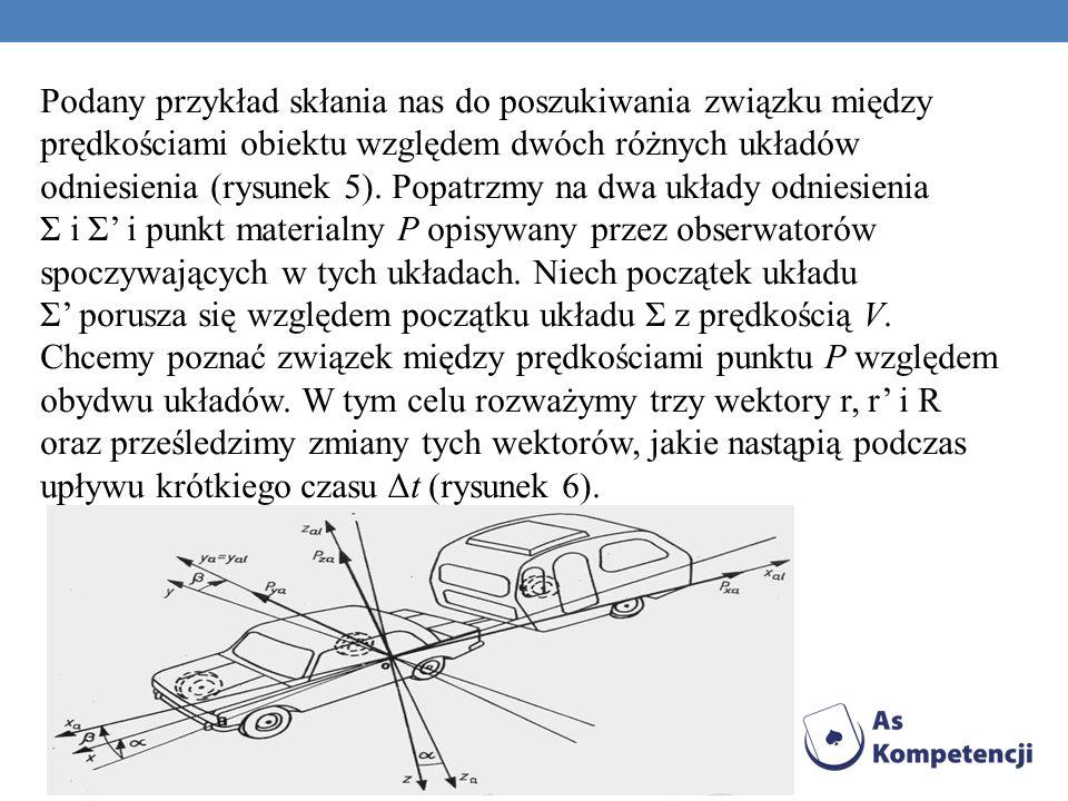 Podany przykład skłania nas do poszukiwania związku między prędkościami obiektu względem dwóch różnych układów odniesienia (rysunek 5). Popatrzmy na d
