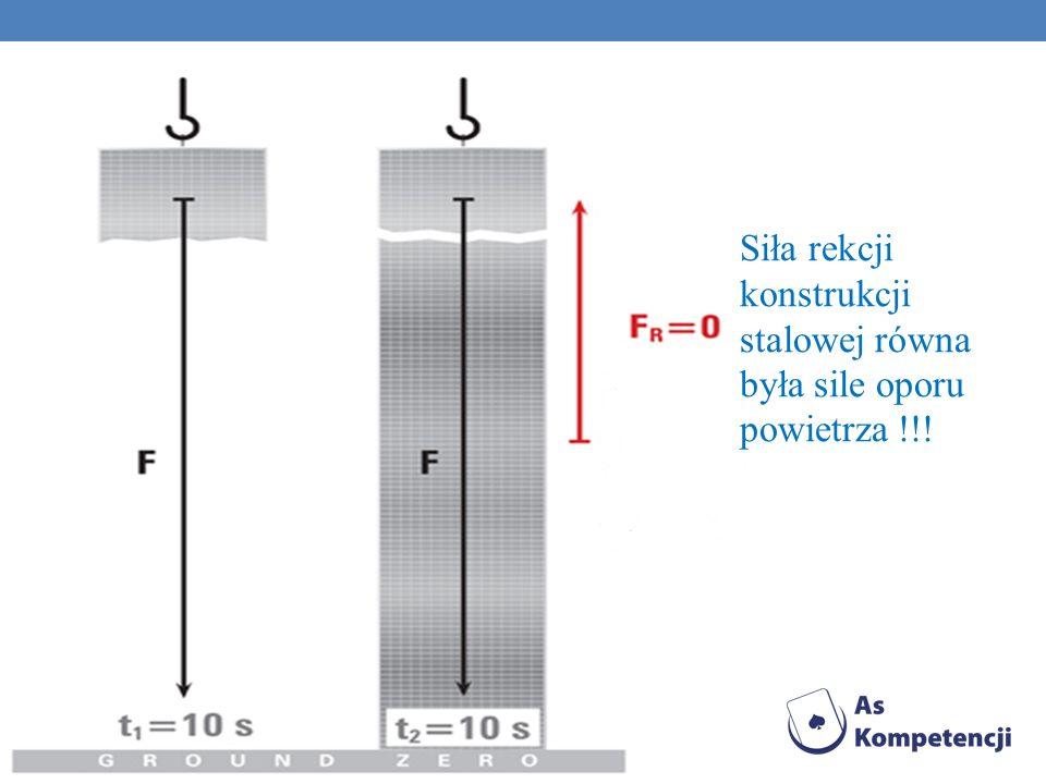 Siła rekcji konstrukcji stalowej równa była sile oporu powietrza !!!