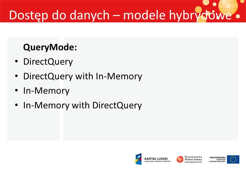 Dostęp do danych – modele hybrydowe QueryMode: DirectQuery DirectQuery with In-Memory In-Memory In-Memory with DirectQuery