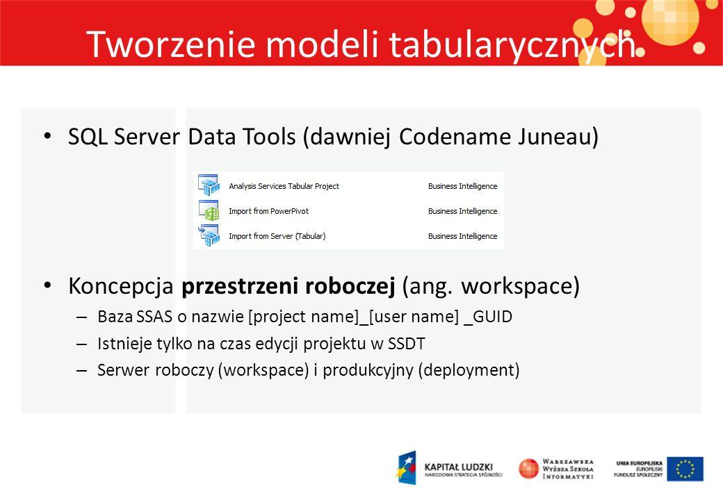 Tworzenie modeli tabularycznych SQL Server Data Tools (dawniej Codename Juneau) Koncepcja przestrzeni roboczej (ang. workspace) – Baza SSAS o nazwie [