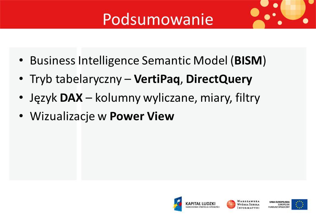 Podsumowanie Business Intelligence Semantic Model (BISM) Tryb tabelaryczny – VertiPaq, DirectQuery Język DAX – kolumny wyliczane, miary, filtry Wizual