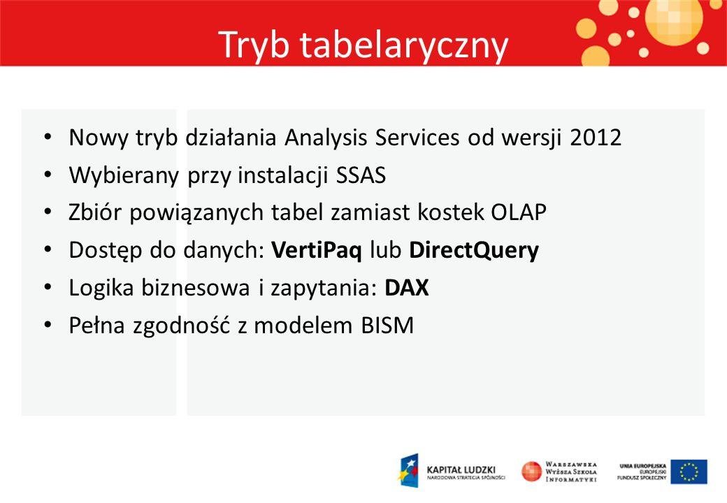 Tryb tabelaryczny Nowy tryb działania Analysis Services od wersji 2012 Wybierany przy instalacji SSAS Zbiór powiązanych tabel zamiast kostek OLAP Dost