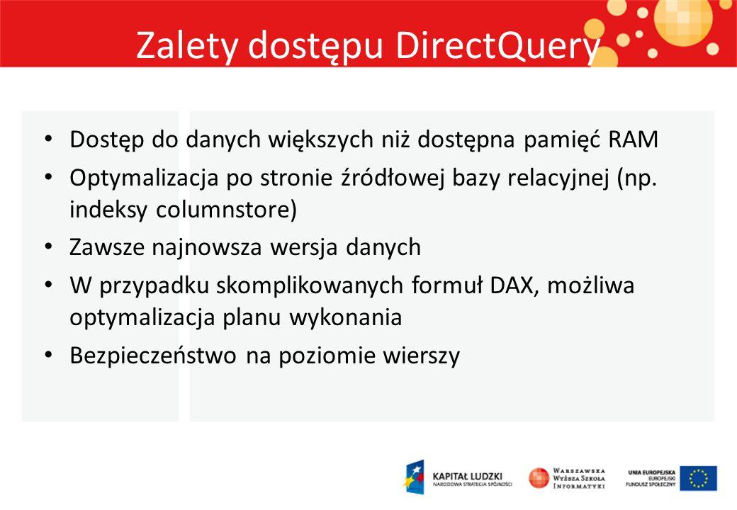 DirectQuery a MDX