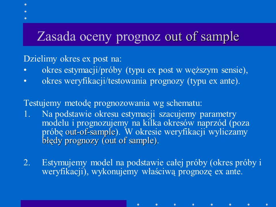 out of sample Zasada oceny prognoz out of sample Dzielimy okres ex post na: okres estymacji/próby (typu ex post w węższym sensie), okres weryfikacji/t