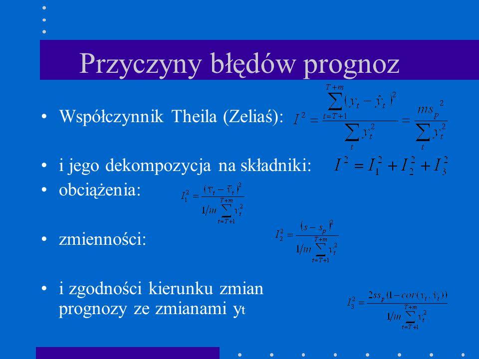 Przyczyny błędów prognoz Współczynnik Theila (Zeliaś): i jego dekompozycja na składniki: obciążenia: zmienności: i zgodności kierunku zmian prognozy z
