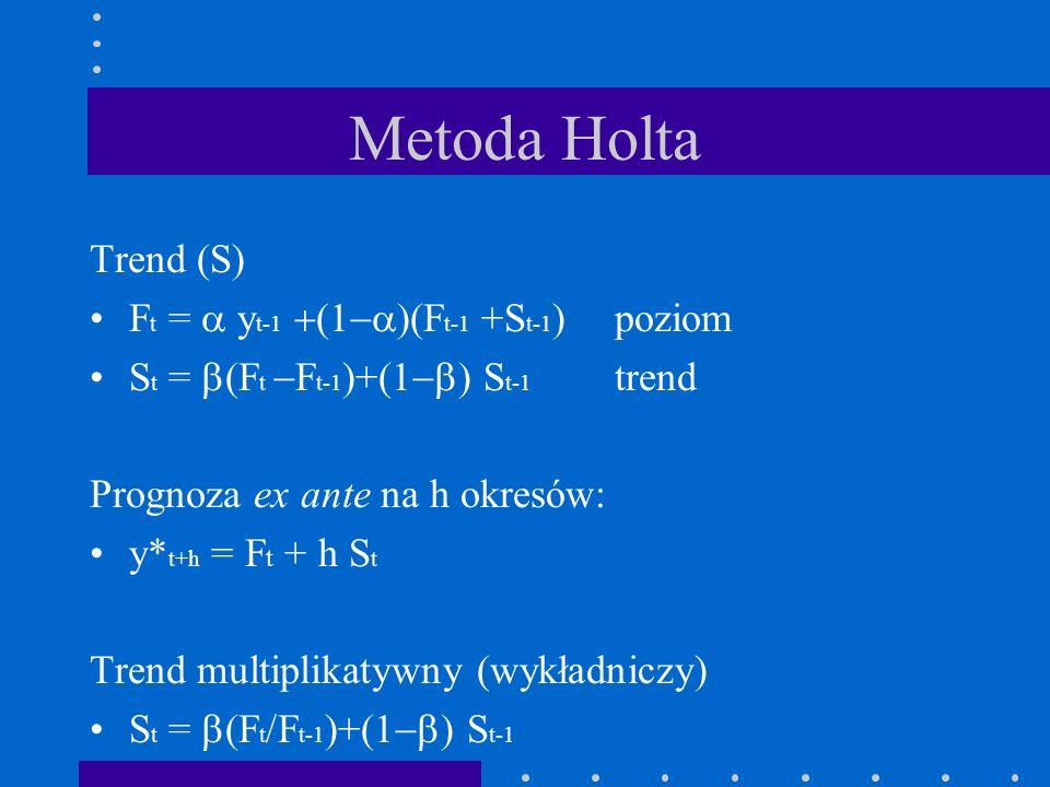 Metoda Holta Trend (S) F t = y t-1 F t-1 +S t-1 )poziom S t = F t F t-1 )+(1 S t-1 trend Prognoza ex ante na h okresów: y* t+h = F t + h S t Trend mul